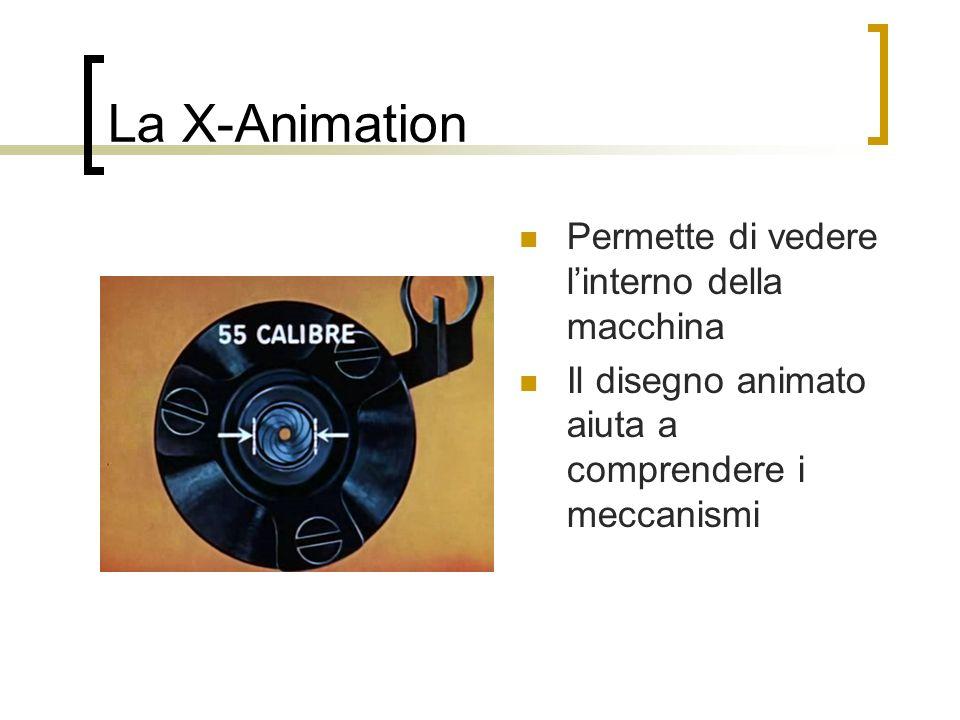 La X-Animation Permette di vedere linterno della macchina Il disegno animato aiuta a comprendere i meccanismi