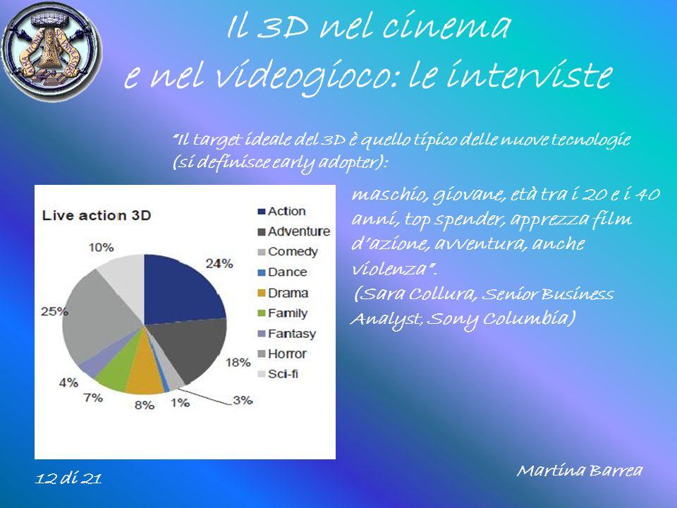 Il 3D nel cinema e nel videogioco: le interviste Il target ideale del 3D è quello tipico delle nuove tecnologie (si definisce early adopter): maschio,