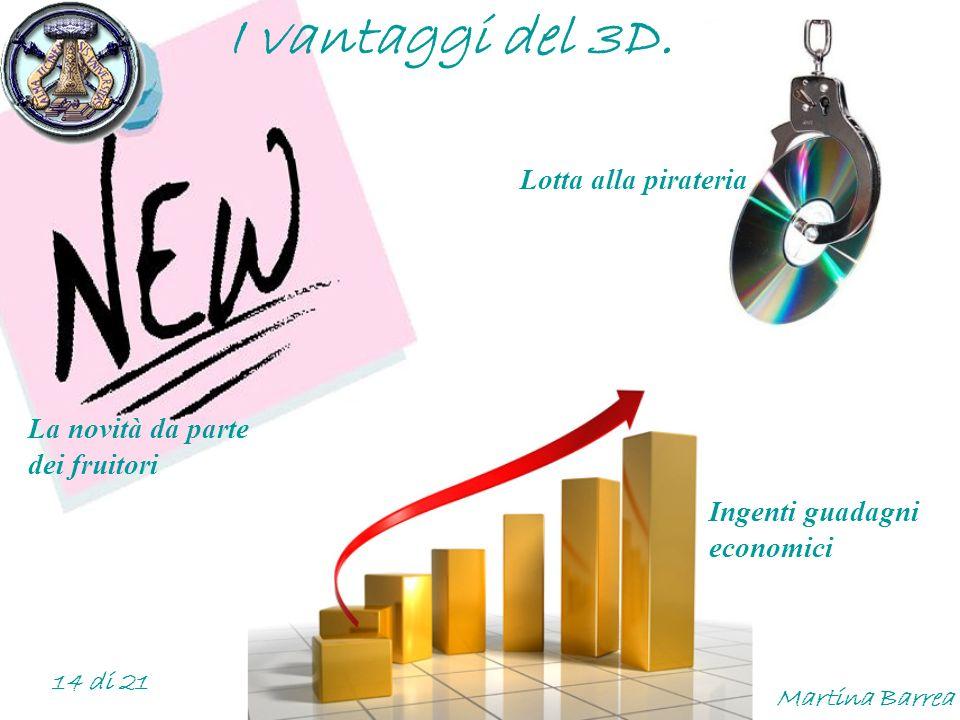 I vantaggi del 3D. 14 di 21 La novità da parte dei fruitori Ingenti guadagni economici Lotta alla pirateria Martina Barrea