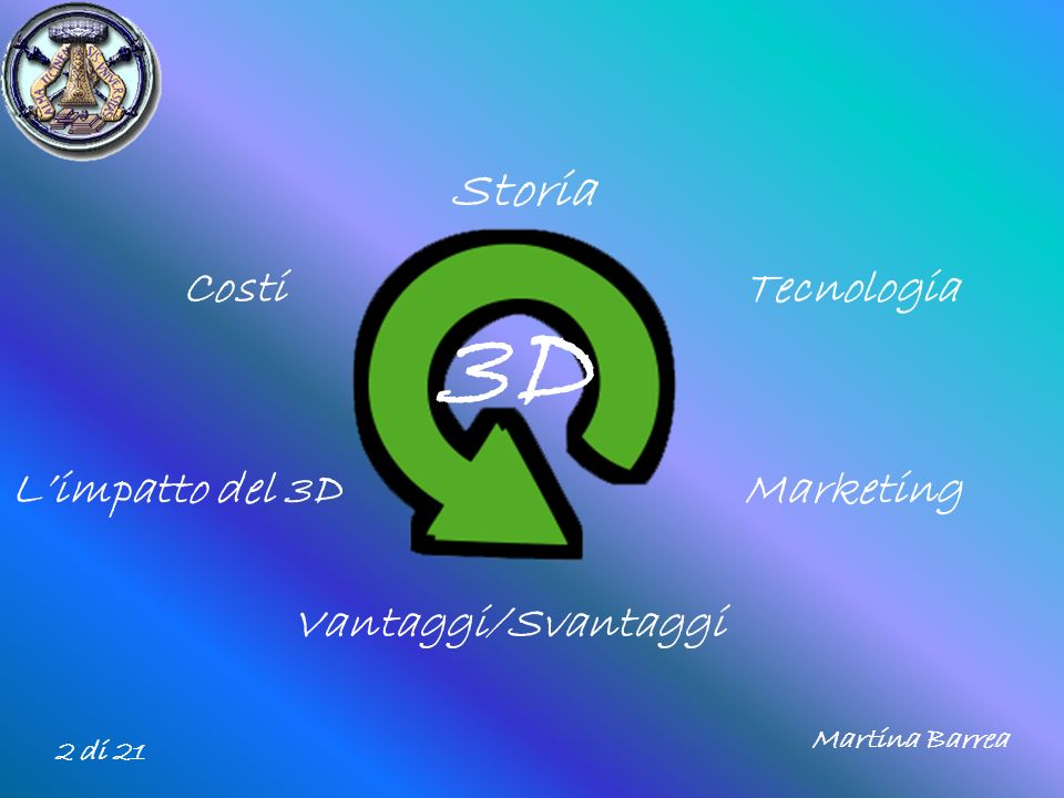 3D Storia Tecnologia Marketing Vantaggi/Svantaggi Limpatto del 3D Costi 2 di 21 Martina Barrea