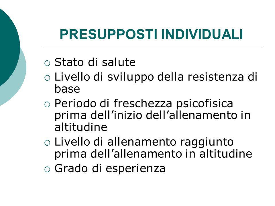 PRESUPPOSTI INDIVIDUALI Stato di salute Livello di sviluppo della resistenza di base Periodo di freschezza psicofisica prima dellinizio dellallenament