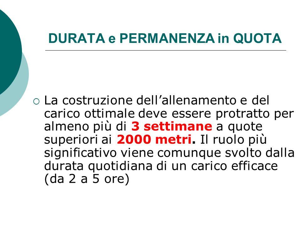 DURATA e PERMANENZA in QUOTA La costruzione dellallenamento e del carico ottimale deve essere protratto per almeno più di 3 settimane a quote superior