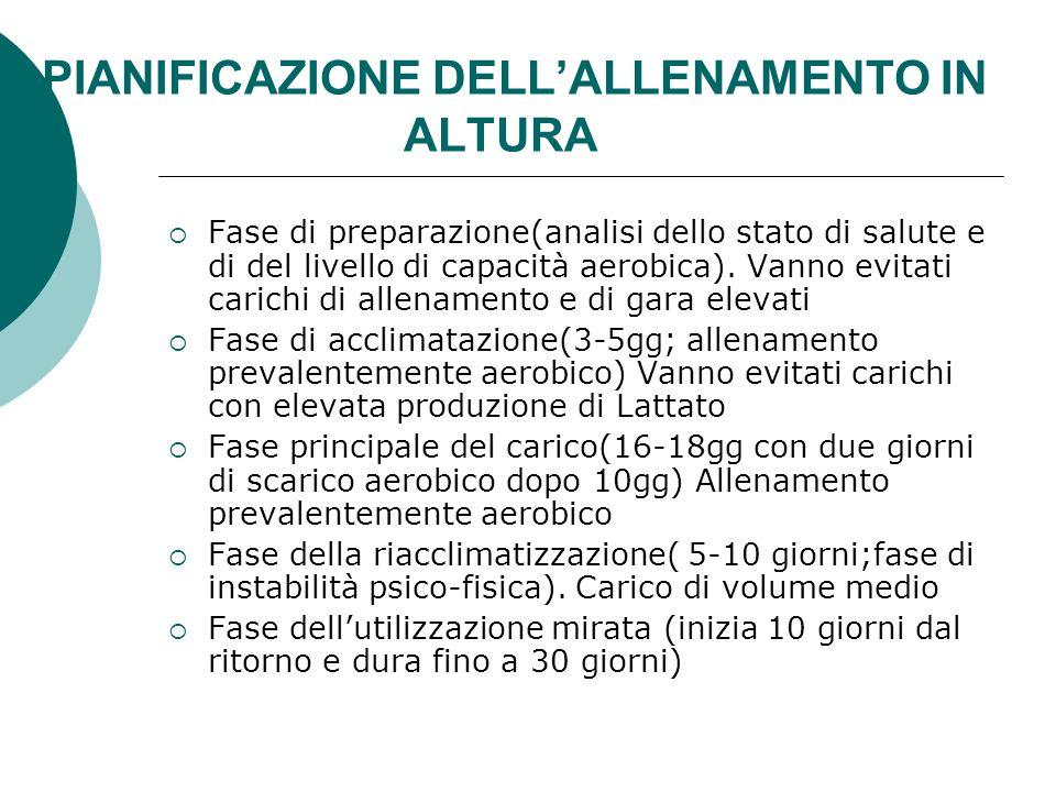 PIANIFICAZIONE DELLALLENAMENTO IN ALTURA Fase di preparazione(analisi dello stato di salute e di del livello di capacità aerobica). Vanno evitati cari
