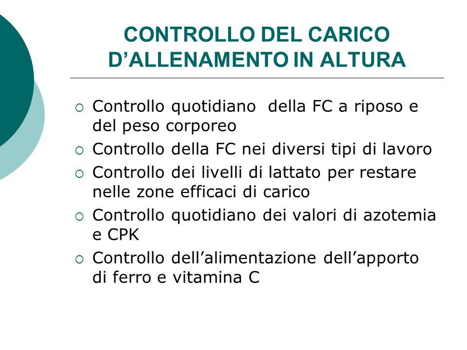 CONTROLLO DEL CARICO DALLENAMENTO IN ALTURA Controllo quotidiano della FC a riposo e del peso corporeo Controllo della FC nei diversi tipi di lavoro C