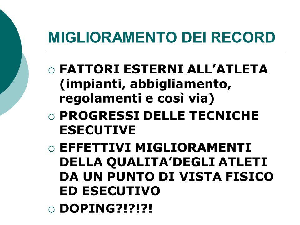MIGLIORAMENTO DEI RECORD FATTORI ESTERNI ALLATLETA (impianti, abbigliamento, regolamenti e così via) PROGRESSI DELLE TECNICHE ESECUTIVE EFFETTIVI MIGL