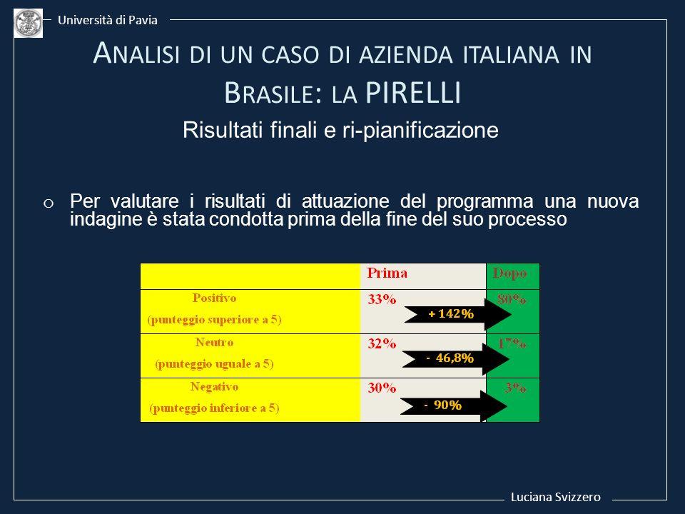 Luciana Svizzero Università di Pavia Risultati finali e ri-pianificazione o Per valutare i risultati di attuazione del programma una nuova indagine è