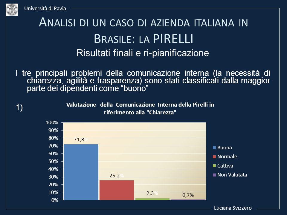 Luciana Svizzero Università di Pavia Risultati finali e ri-pianificazione I tre principali problemi della comunicazione interna (la necessità di chiar