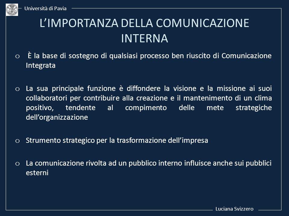 LIMPORTANZA DELLA COMUNICAZIONE INTERNA o È la base di sostegno di qualsiasi processo ben riuscito di Comunicazione Integrata o La sua principale funz