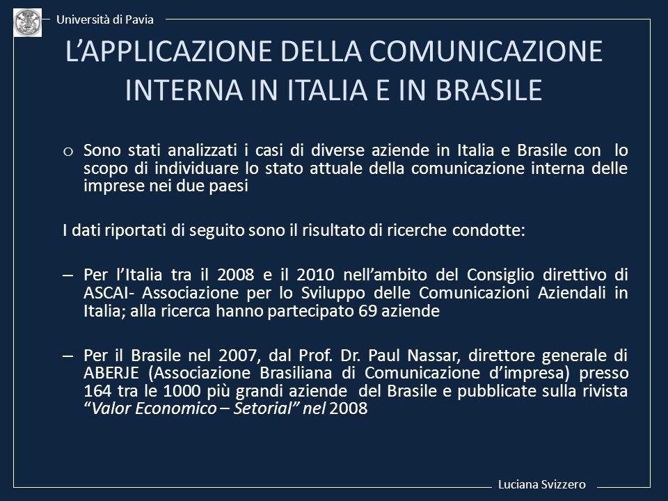 LAPPLICAZIONE DELLA COMUNICAZIONE INTERNA IN ITALIA E IN BRASILE o Sono stati analizzati i casi di diverse aziende in Italia e Brasile con lo scopo di