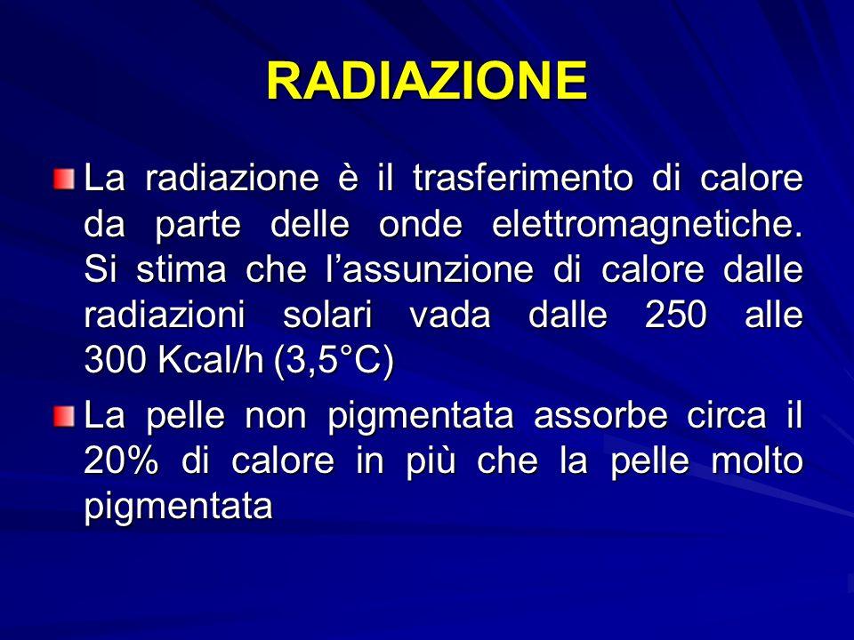 RADIAZIONE La radiazione è il trasferimento di calore da parte delle onde elettromagnetiche.