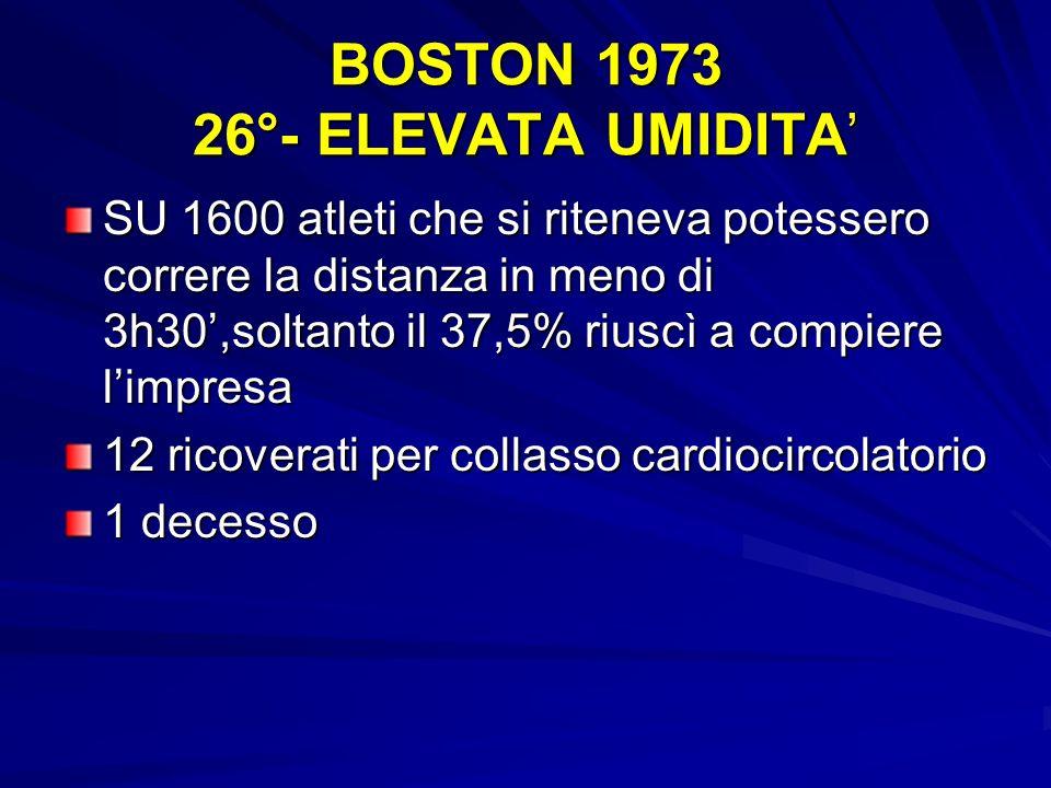 BOSTON 1973 26°- ELEVATA UMIDITA SU 1600 atleti che si riteneva potessero correre la distanza in meno di 3h30,soltanto il 37,5% riuscì a compiere limpresa 12 ricoverati per collasso cardiocircolatorio 1 decesso