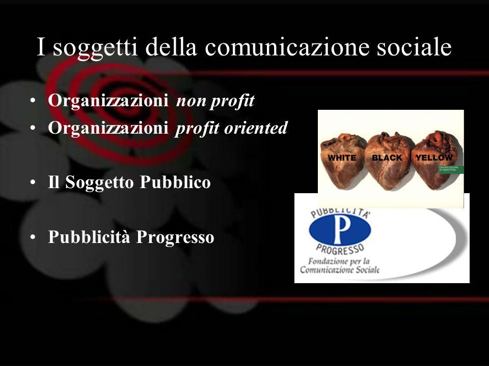 I soggetti della comunicazione sociale Organizzazioni non profit Organizzazioni profit oriented Il Soggetto Pubblico Pubblicità Progresso