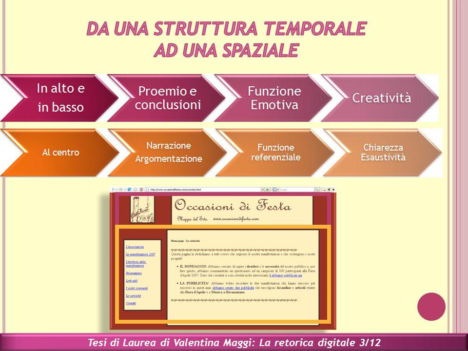Tesi di Laurea di Valentina Maggi: La retorica digitale 3/12