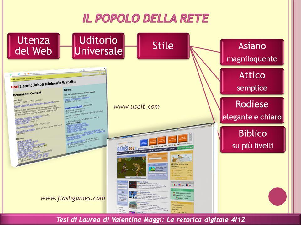 www.flashgames.com www.useit.com Tesi di Laurea di Valentina Maggi: La retorica digitale 4/12