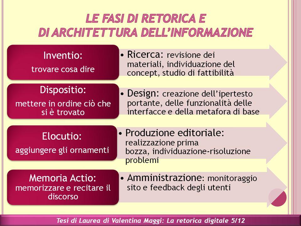 Tesi di Laurea di Valentina Maggi: La retorica digitale 5/12