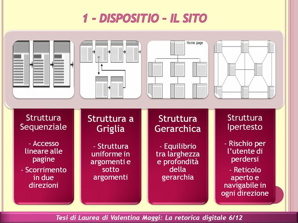 Tesi di Laurea di Valentina Maggi: La retorica digitale 6/12