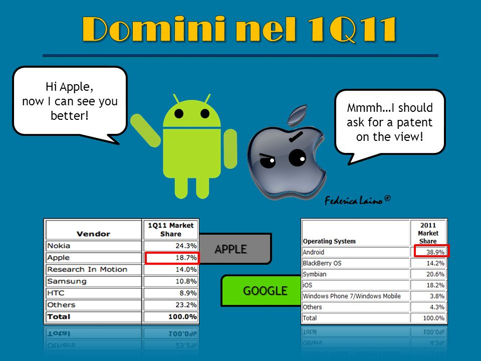 GOOGLE APPLE Hi Apple, now I can see you better! Mmmh…I should ask for a patent on the view! Federica Laino ©