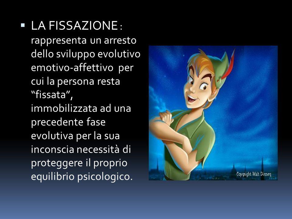 LA FISSAZIONE : rappresenta un arresto dello sviluppo evolutivo emotivo-affettivo per cui la persona resta fissata, immobilizzata ad una precedente fa