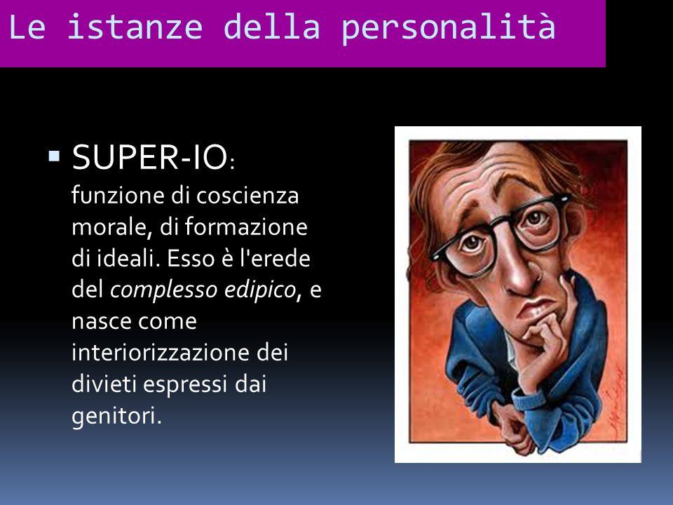 Le istanze della personalità SUPER-IO : funzione di coscienza morale, di formazione di ideali. Esso è l'erede del complesso edipico, e nasce come inte
