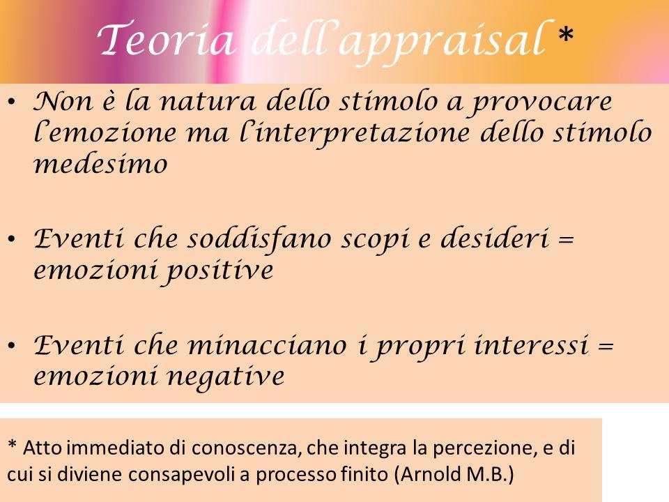 Teoria dellappraisal * Non è la natura dello stimolo a provocare lemozione ma linterpretazione dello stimolo medesimo Eventi che soddisfano scopi e de