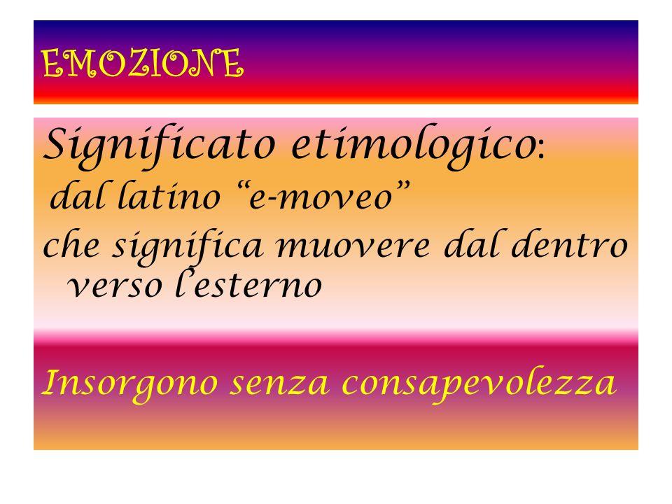 EMOZIONE Significato etimologico : dal latino e-moveo che significa muovere dal dentro verso lesterno Insorgono senza consapevolezza