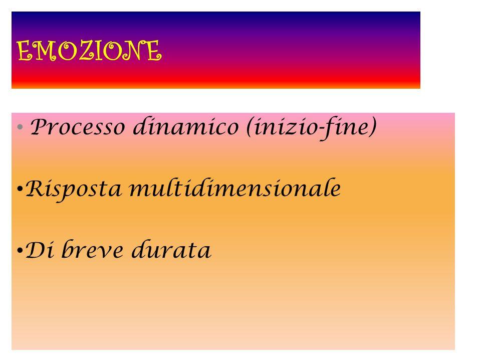 Processo dinamico (inizio-fine) Risposta multidimensionale Di breve durata EMOZIONE