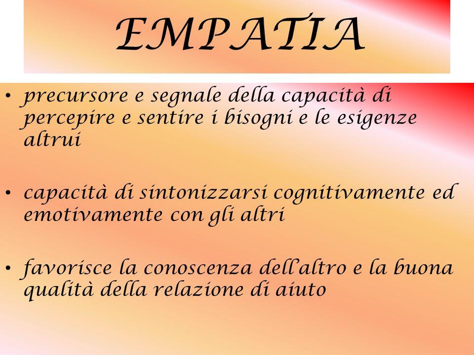 EMPATIA precursore e segnale della capacità di percepire e sentire i bisogni e le esigenze altrui capacità di sintonizzarsi cognitivamente ed emotivam
