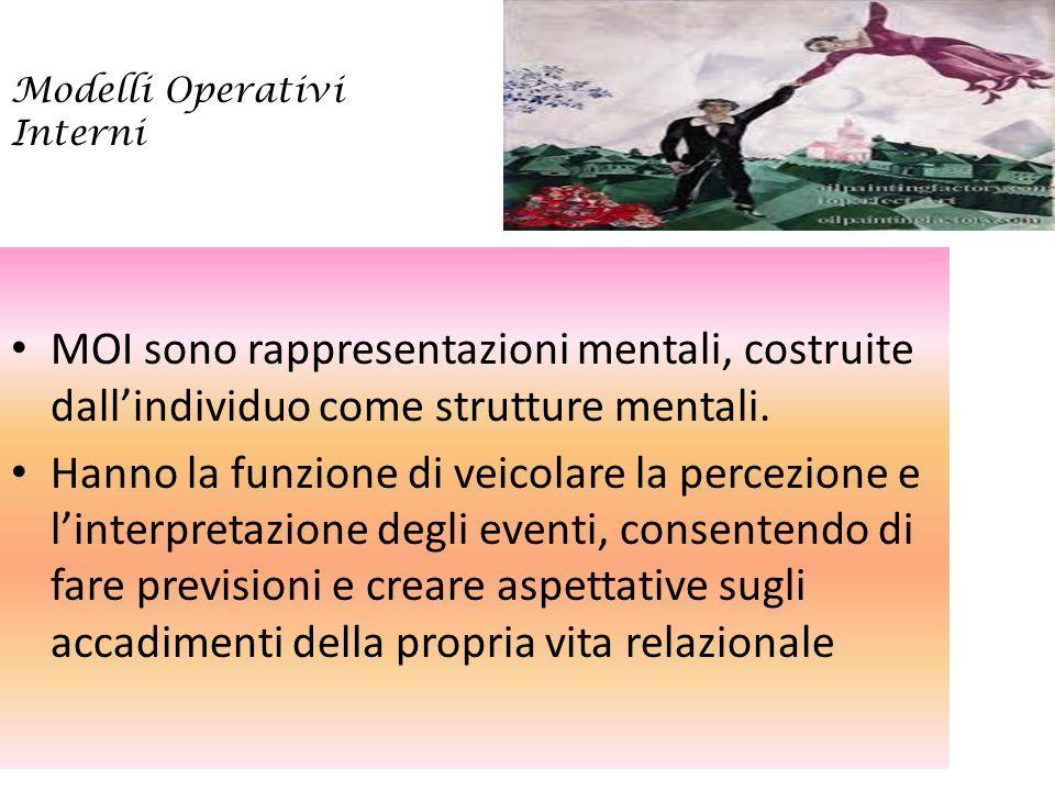 MOI sono rappresentazioni mentali, costruite dallindividuo come strutture mentali. Hanno la funzione di veicolare la percezione e linterpretazione deg