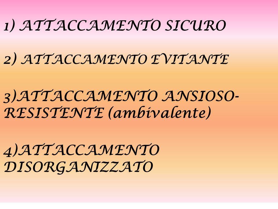 1) ATTACCAMENTO SICURO 2) ATTACCAMENTO EVITANTE 3)ATTACCAMENTO ANSIOSO- RESISTENTE (ambivalente) 4)ATTACCAMENTO DISORGANIZZATO