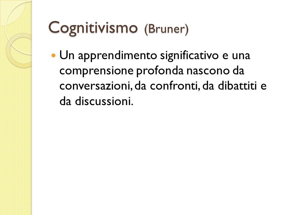 Cognitivismo (Bruner) Un apprendimento significativo e una comprensione profonda nascono da conversazioni, da confronti, da dibattiti e da discussioni