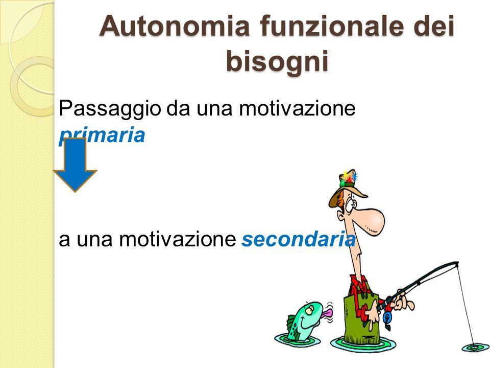 Autonomia funzionale dei bisogni Passaggio da una motivazione primaria a una motivazione secondaria