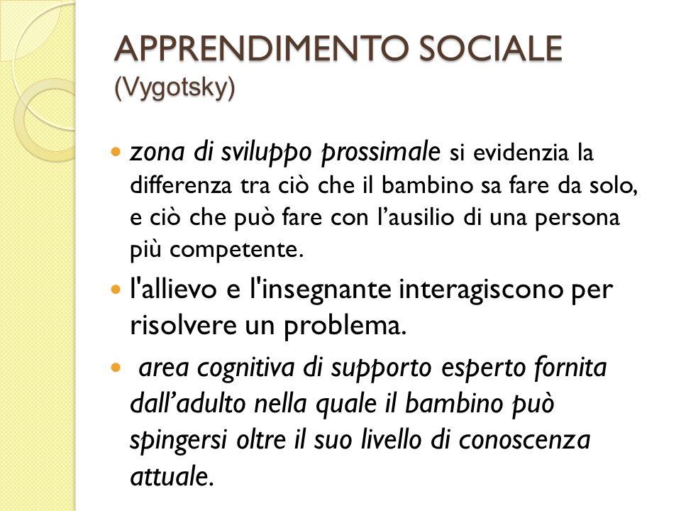 APPRENDIMENTO SOCIALE (Vygotsky) zona di sviluppo prossimale si evidenzia la differenza tra ciò che il bambino sa fare da solo, e ciò che può fare con