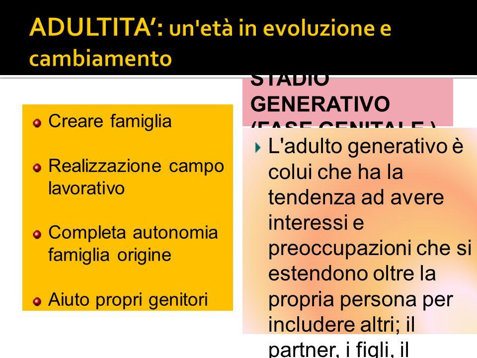 Creare famiglia Realizzazione campo lavorativo Completa autonomia famiglia origine Aiuto propri genitori STADIO GENERATIVO (FASE GENITALE ) L'adulto g