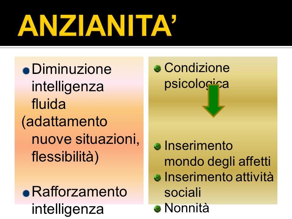 Diminuzione intelligenza fluida (adattamento nuove situazioni, flessibilità) Rafforzamento intelligenza cristallina (riflessività) Condizione psicolog