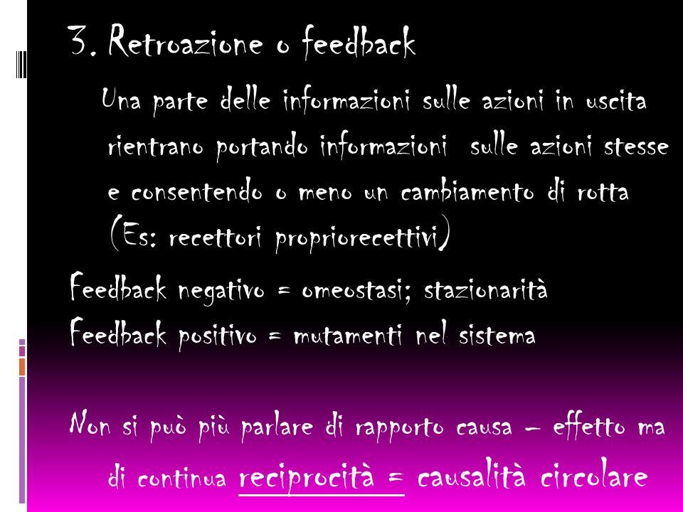 3. Retroazione o feedback Una parte delle informazioni sulle azioni in uscita rientrano portando informazioni sulle azioni stesse e consentendo o meno