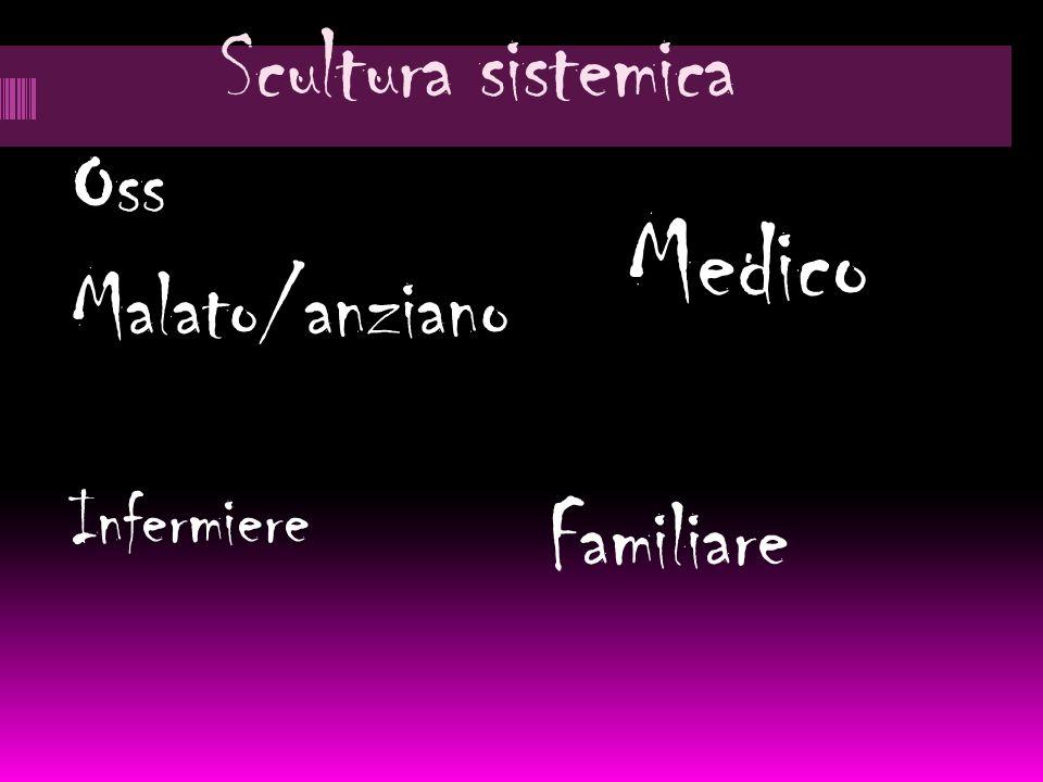 Oss Malato/anziano Medico Infermiere Familiare