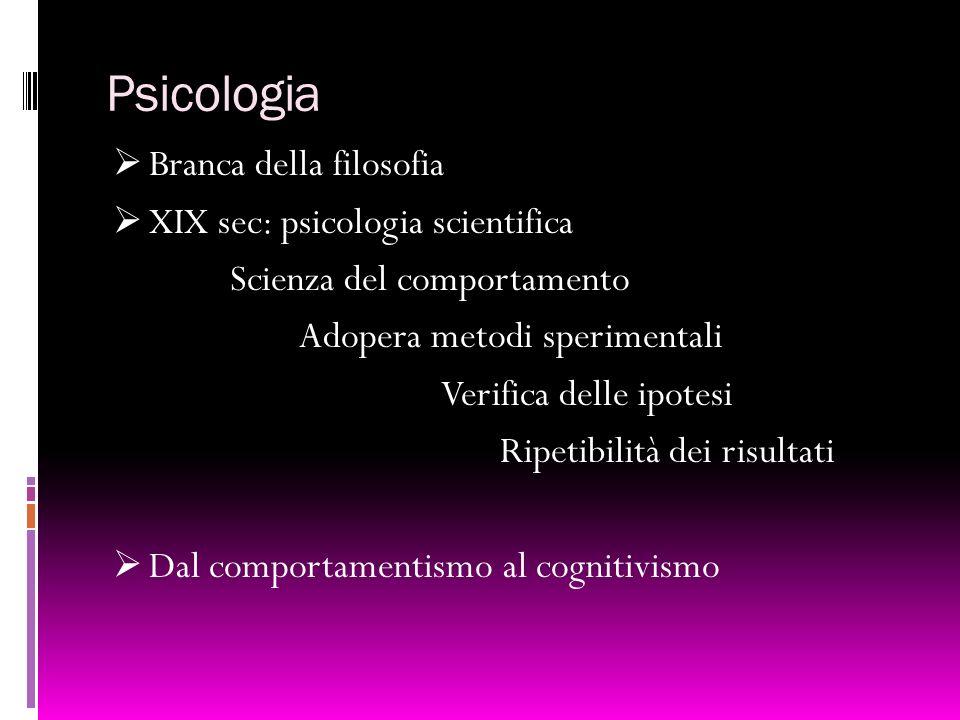 Psicologia Branca della filosofia XIX sec: psicologia scientifica Scienza del comportamento Adopera metodi sperimentali Verifica delle ipotesi Ripetib