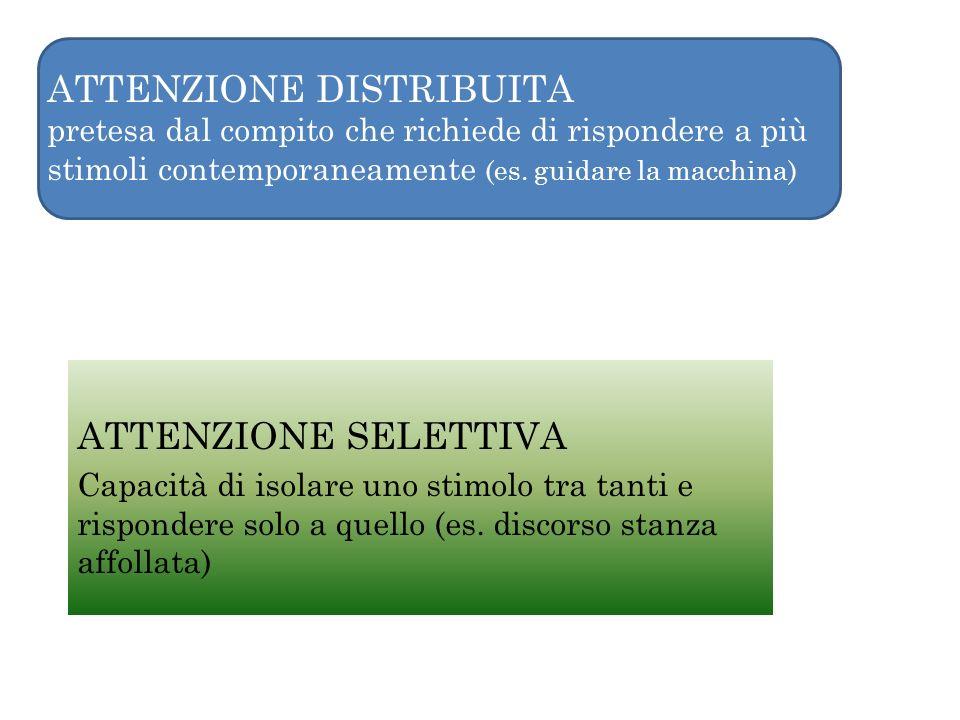 ATTENZIONE DISTRIBUITA pretesa dal compito che richiede di rispondere a più stimoli contemporaneamente (es. guidare la macchina) ATTENZIONE SELETTIVA