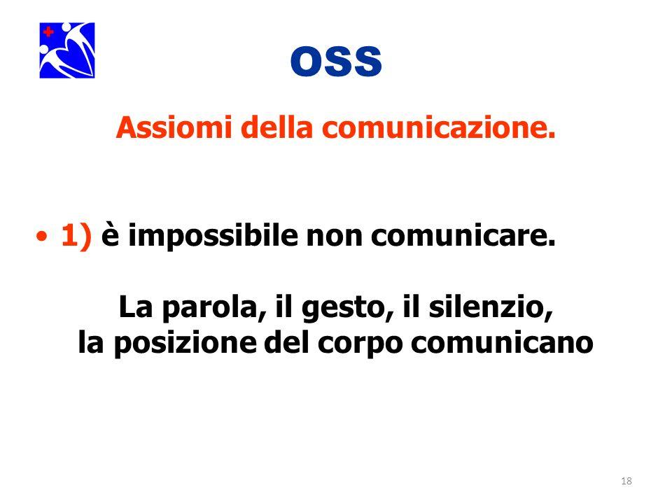 18 OSS Assiomi della comunicazione. 1) è impossibile non comunicare. La parola, il gesto, il silenzio, la posizione del corpo comunicano