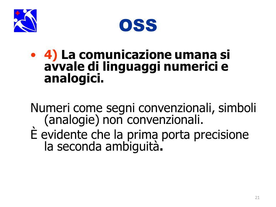 21 OSS 4) La comunicazione umana si avvale di linguaggi numerici e analogici. Numeri come segni convenzionali, simboli (analogie) non convenzionali. È