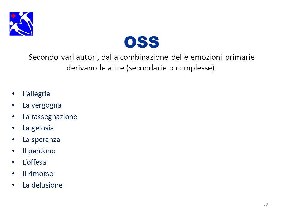 30 OSS Secondo vari autori, dalla combinazione delle emozioni primarie derivano le altre (secondarie o complesse): Lallegria La vergogna La rassegnazi