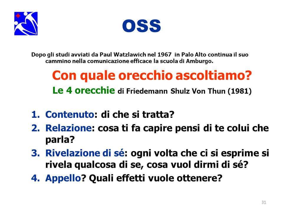 31 OSS Dopo gli studi avviati da Paul Watzlawich nel 1967 in Palo Alto continua il suo cammino nella comunicazione efficace la scuola di Amburgo. Con
