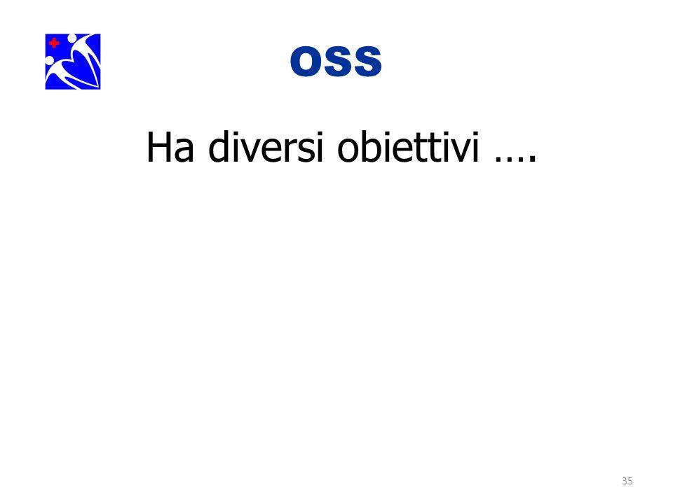 35 OSS. Ha diversi obiettivi ….