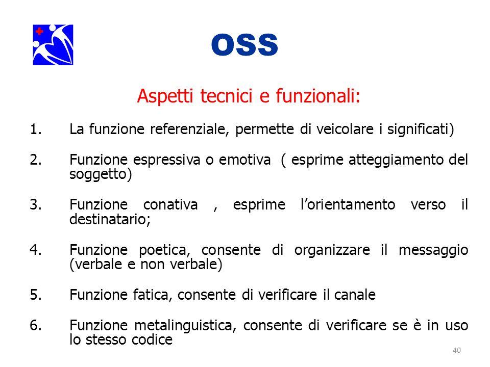 40 OSS. Aspetti tecnici e funzionali: 1.La funzione referenziale, permette di veicolare i significati) 2.Funzione espressiva o emotiva ( esprime atteg
