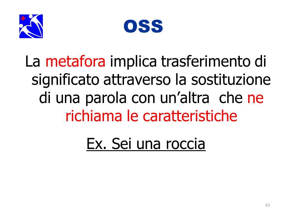 43 OSS. La metafora implica trasferimento di significato attraverso la sostituzione di una parola con unaltra che ne richiama le caratteristiche Ex. S