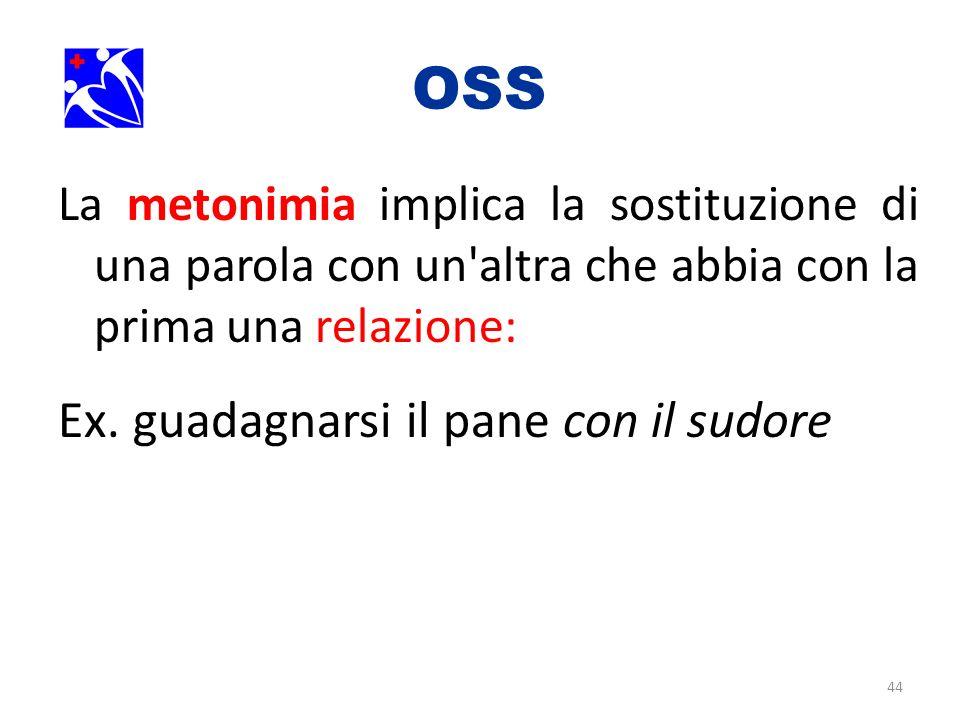 44 OSS. La metonimia implica la sostituzione di una parola con un'altra che abbia con la prima una relazione: Ex. guadagnarsi il pane con il sudore