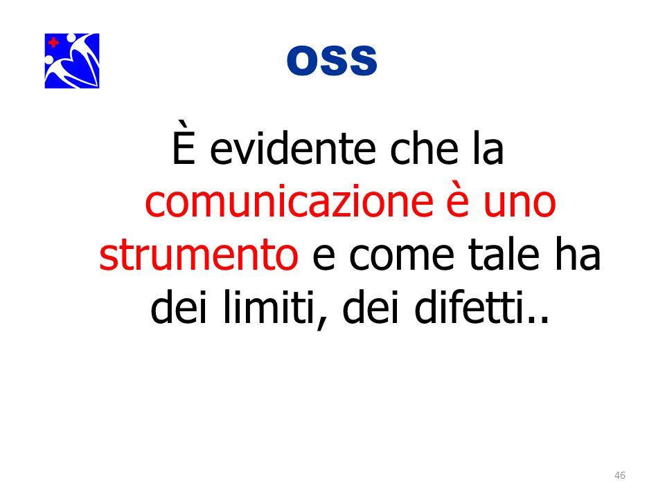 46 OSS. È evidente che la comunicazione è uno strumento e come tale ha dei limiti, dei difetti..
