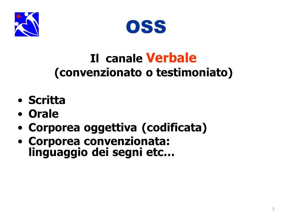 5 OSS Il canale Verbale (convenzionato o testimoniato) Scritta Orale Corporea oggettiva (codificata) Corporea convenzionata: linguaggio dei segni etc…