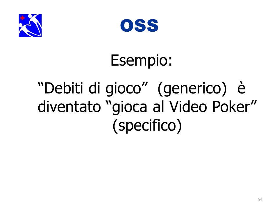 54 OSS. Esempio: Debiti di gioco (generico) è diventato gioca al Video Poker (specifico)