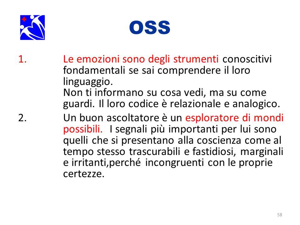 58 OSS. 1.Le emozioni sono degli strumenti conoscitivi fondamentali se sai comprendere il loro linguaggio. Non ti informano su cosa vedi, ma su come g
